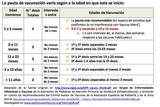 http://jaio.net/fotos/vacunas.jpg